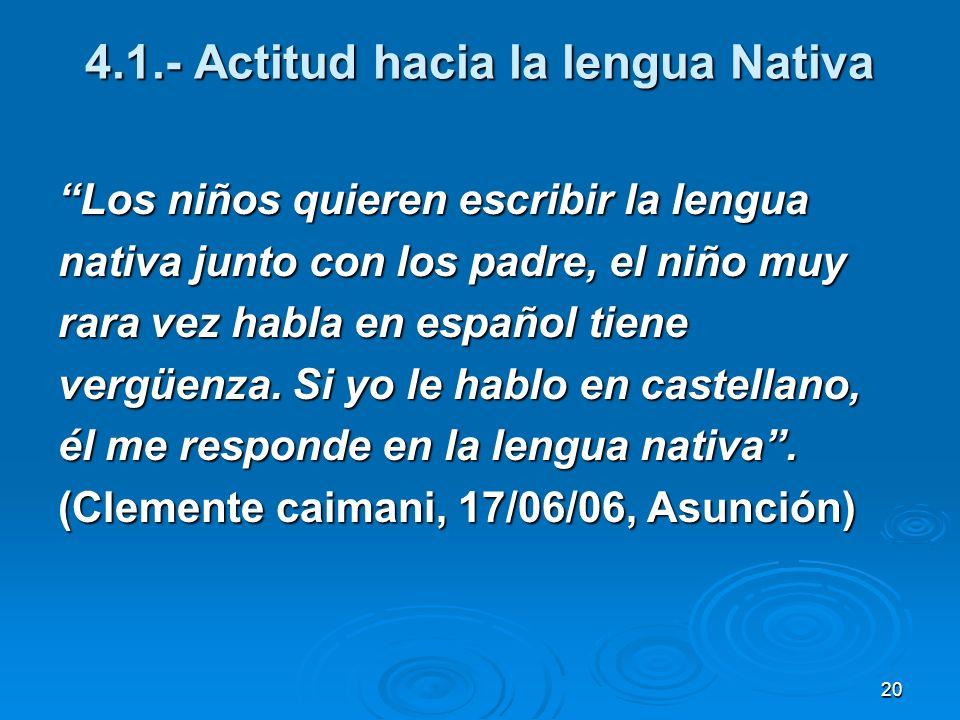 20 4.1.- Actitud hacia la lengua Nativa Los niños quieren escribir la lengua nativa junto con los padre, el niño muy rara vez habla en español tiene v