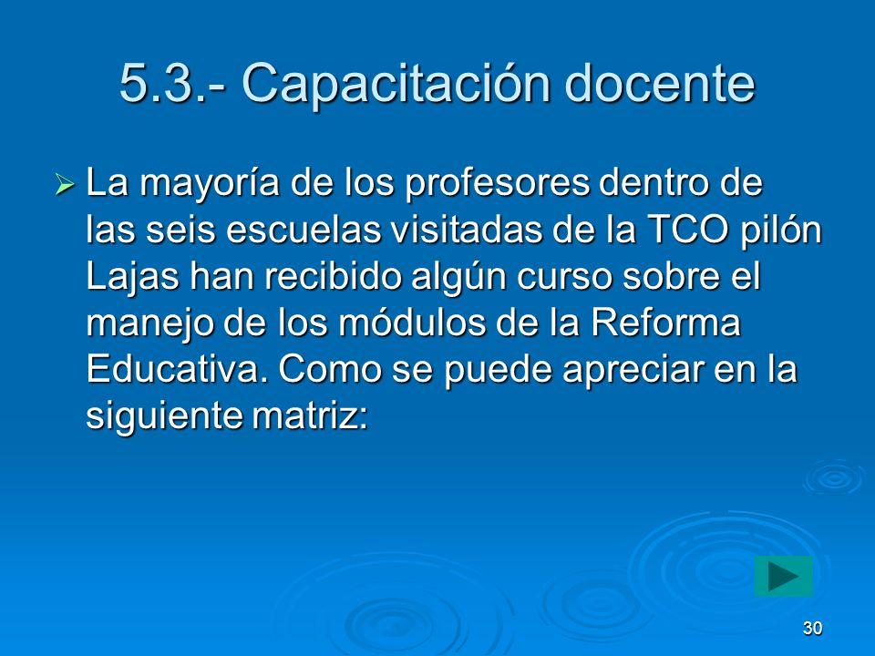 30 5.3.- Capacitación docente La mayoría de los profesores dentro de las seis escuelas visitadas de la TCO pilón Lajas han recibido algún curso sobre