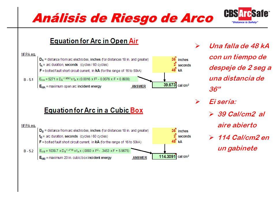 Frontera de Protección de Arco Determina a que distancia de partes energizadas se debe utilizar EPP Esta distancia se basa en no exceder 1.2 cal/cm2 d