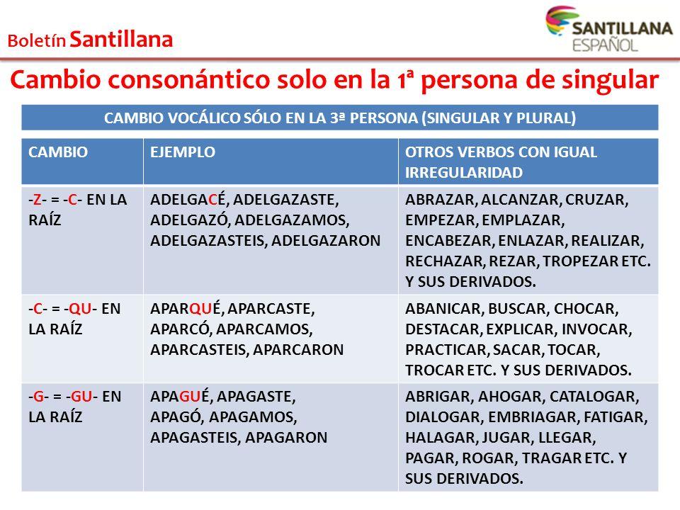 Boletín Santillana Cambio consonántico solo en la 1ª persona de singular CAMBIO VOCÁLICO SÓLO EN LA 3ª PERSONA (SINGULAR Y PLURAL) CAMBIOEJEMPLOOTROS