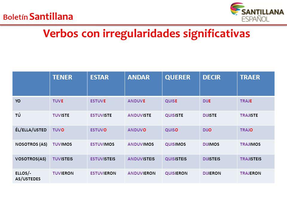 Boletín Santillana Verbos con irregularidades significativas TENERESTARANDARQUERERDECIRTRAER YOTUVEESTUVEANDUVEQUISEDIJETRAJE TÚTUVISTEESTUVISTEANDUVI