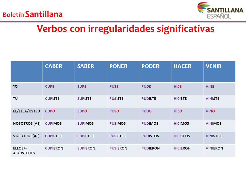 Boletín Santillana Verbos con irregularidades significativas YOTÚEL/ELLA/UD.NOSOTROS(AS)VOSOTROS(AS)ELLOS(AS)/UDS.) CONDUJECONDUJISTECONDUJOCONDUJIMOSCONDUJISTEISCONDUJERON CONDUCIR (Y OTROS VERBOS TERMINADOS EN -DUCIR) ¡OJO.