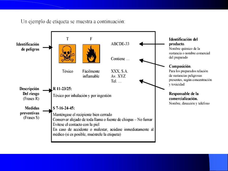+----+ -+---- --+--+ ---+-- ----+O +-+-O+ CUADRO RESUMEN DE INCOMPATIBILIDADES DE ALMACENAMIENTO DE SUSTANCIAS PELIGROSAS