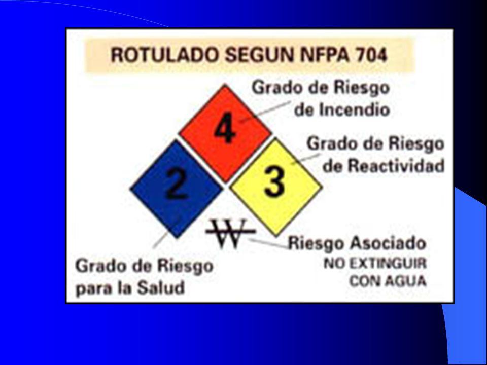 DERRAMAS Y FUGASALMACENAMIENTOENVASADO Y ETIQUETADO Evacuar la zona de peligro.