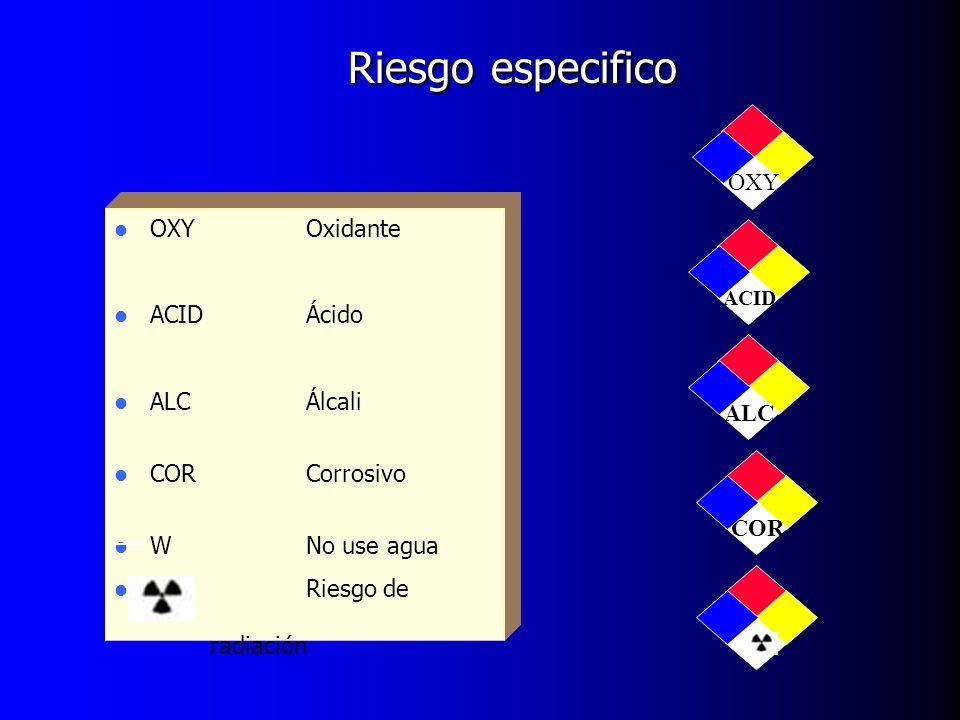 Reactividad 4 Puede Detonar 3 Choque y Calor Pueden Detonar 2 Cambio Químico Violento 1 Inestable si se Calienta 0 Estable 4 3 1 0 2