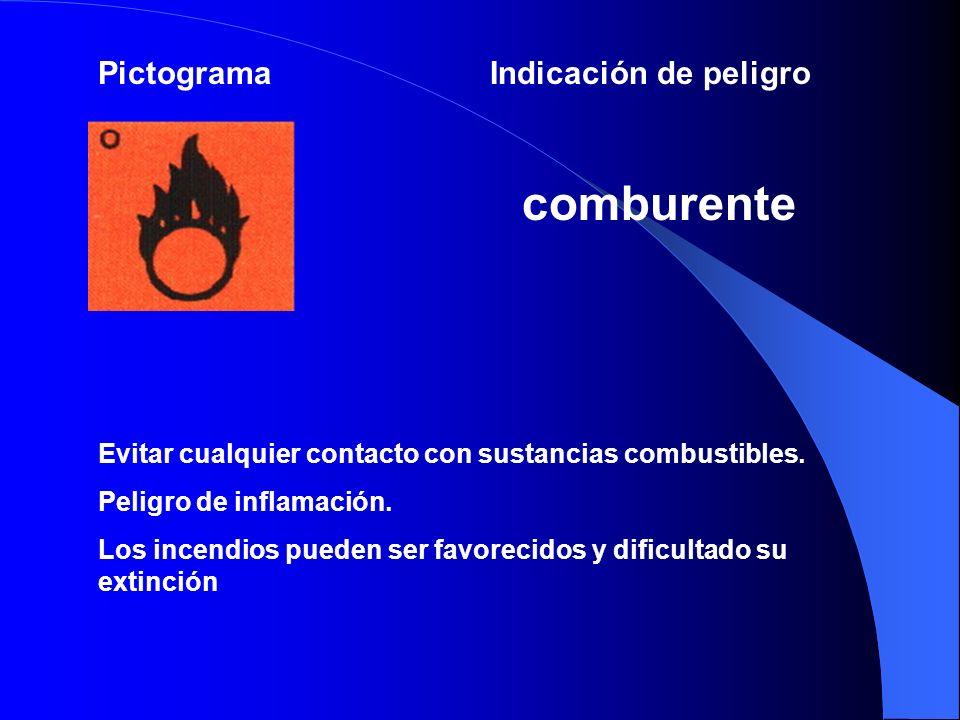 Naturaleza de los riesgos específicos atribuidos a las sustancias y preparados peligrosos Frases R simples R1Explosivo en estado seco.