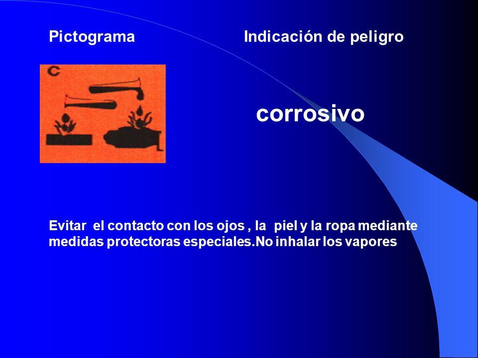 PictogramaIndicación de peligro corrosivo Evitar el contacto con los ojos, la piel y la ropa mediante medidas protectoras especiales.No inhalar los vapores