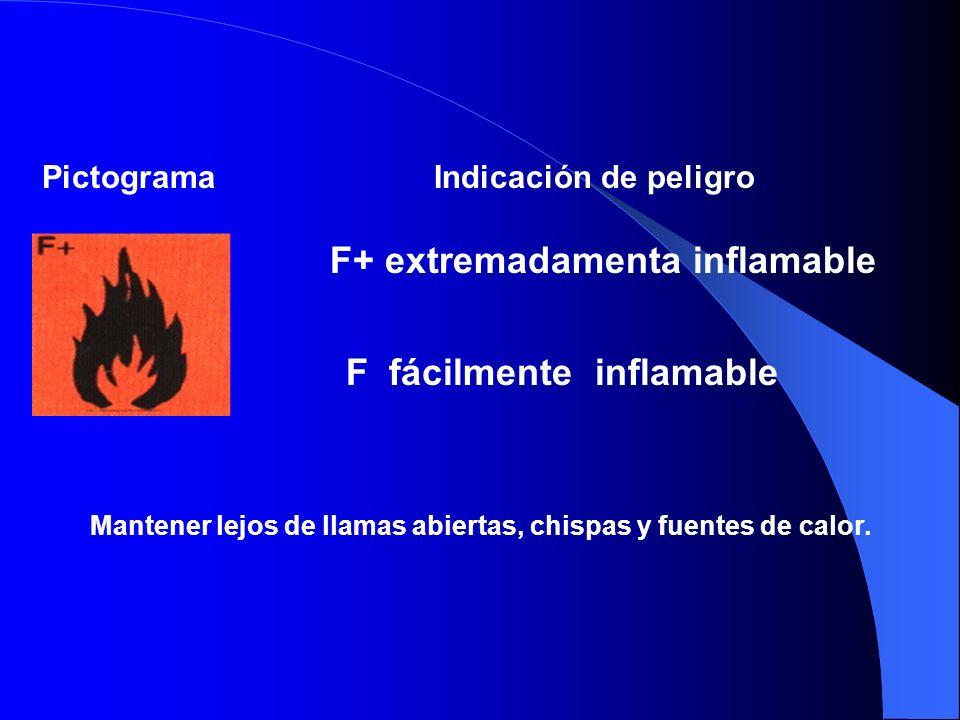 PictogramaIndicación de peligro F+ extremadamenta inflamable F fácilmente inflamable Mantener lejos de llamas abiertas, chispas y fuentes de calor.