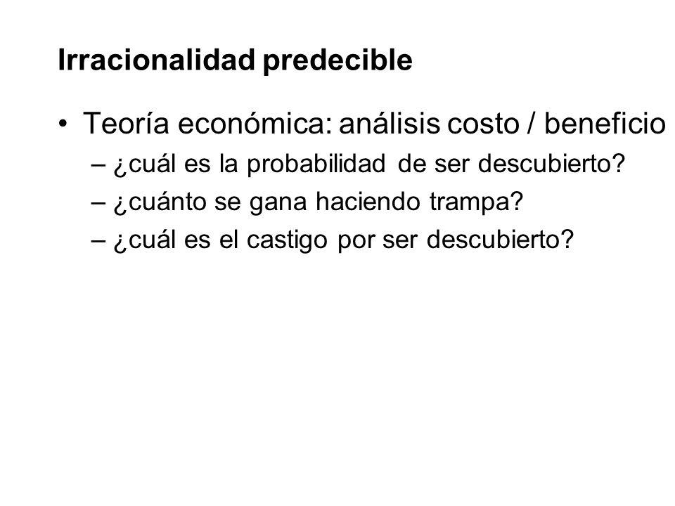Irracionalidad predecible Teoría económica: análisis costo / beneficio –¿cuál es la probabilidad de ser descubierto.