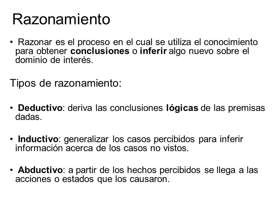 Razonamiento Razonar es el proceso en el cual se utiliza el conocimiento para obtener conclusiones o inferir algo nuevo sobre el dominio de interés.