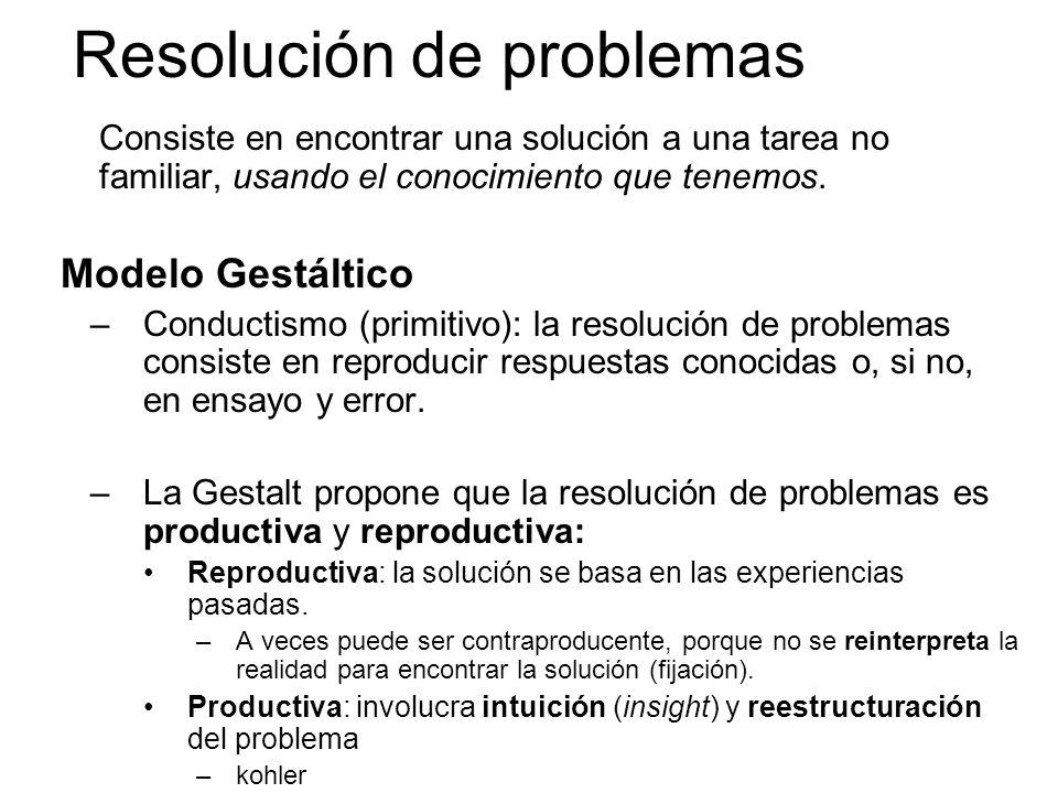 Resolución de problemas Consiste en encontrar una solución a una tarea no familiar, usando el conocimiento que tenemos.