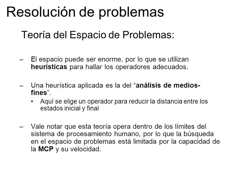 Resolución de problemas Teoría del Espacio de Problemas: –El espacio puede ser enorme, por lo que se utilizan heurísticas para hallar los operadores adecuados.