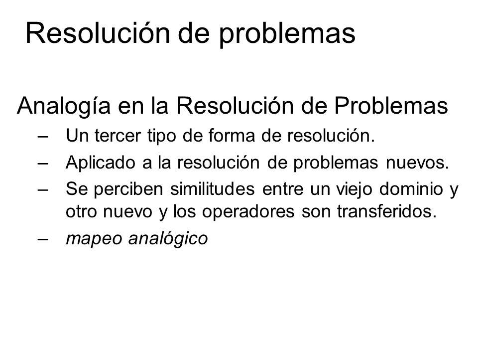Resolución de problemas Analogía en la Resolución de Problemas –Un tercer tipo de forma de resolución.