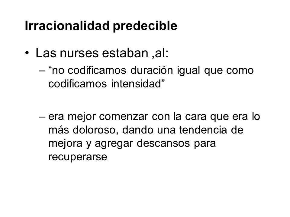 Irracionalidad predecible Las nurses estaban,al: –no codificamos duración igual que como codificamos intensidad –era mejor comenzar con la cara que era lo más doloroso, dando una tendencia de mejora y agregar descansos para recuperarse