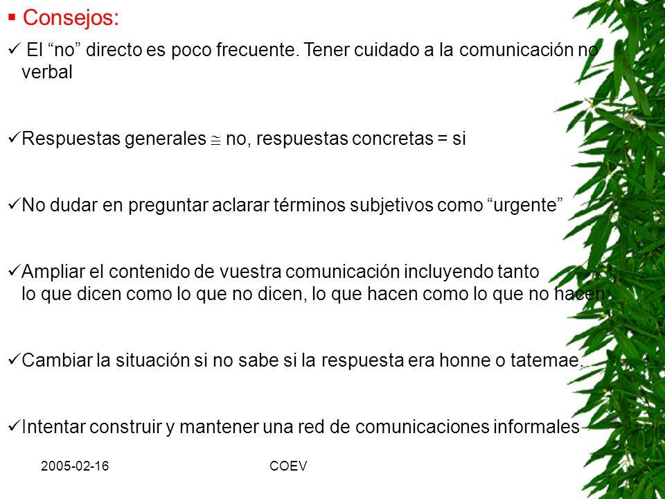 2005-02-16COEV 3) Gaps en comunicación II a. Expresiones indirectas o ambiguas Entiendo Lo consideraremos Es urgente Subiremos vuestro salario después