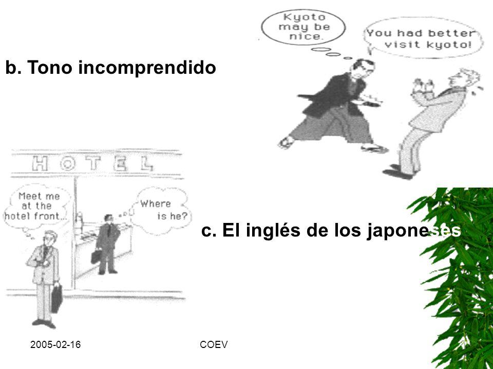 2005-02-16COEV Consejos: El no directo es poco frecuente. Tener cuidado a la comunicación no verbal Respuestas generales no, respuestas concretas = si