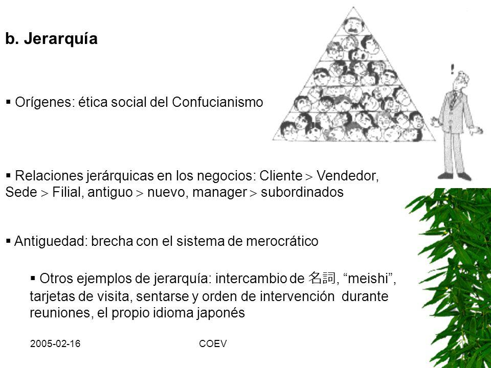 2005-02-16COEV e.Citas y Reuniones de negocios Caso: ¿De qué trata la reunión.