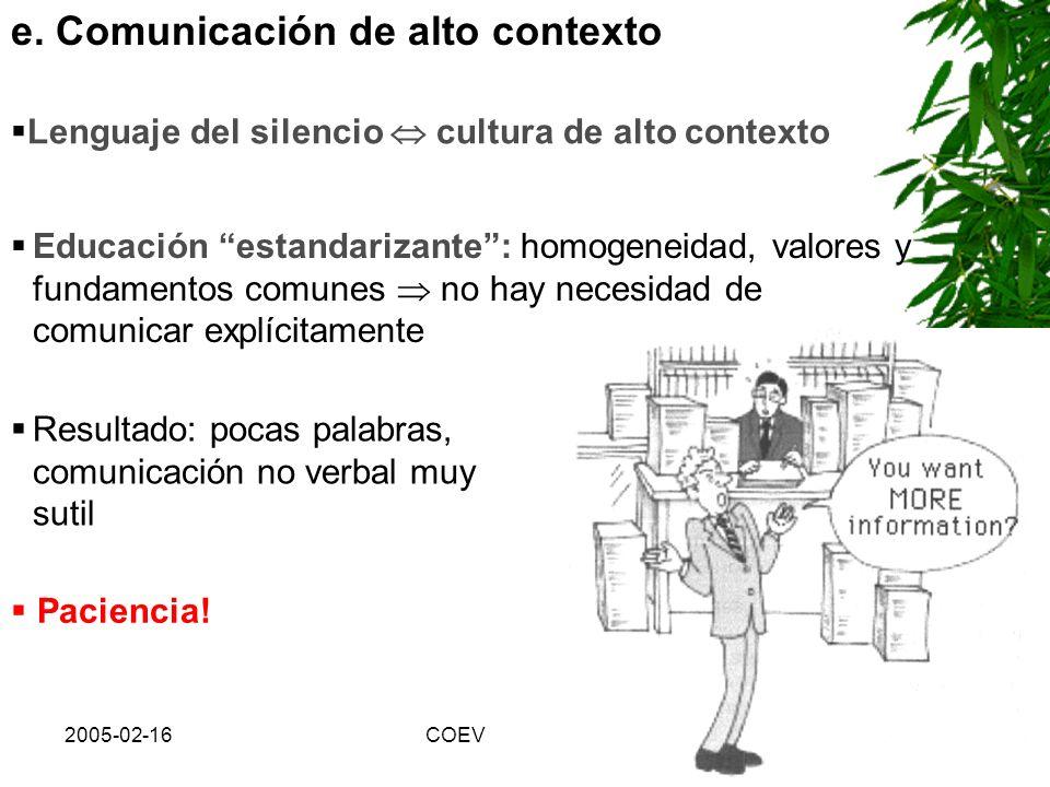 2005-02-16COEV d. Comportamiento situacional El comportamiento depende de la situación Factores: lugar, rango, estatus, relación Ejemplos de malentend