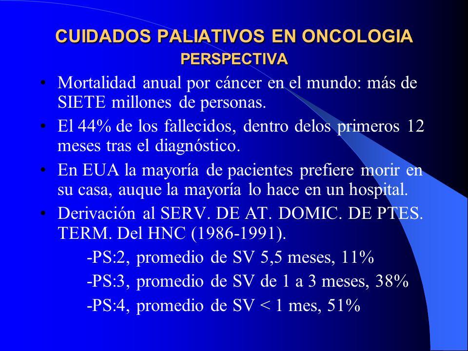 CUIDADOS PALIATIVOS EN ONCOLOGIA PERSPECTIVA Mortalidad anual por cáncer en el mundo: más de SIETE millones de personas.