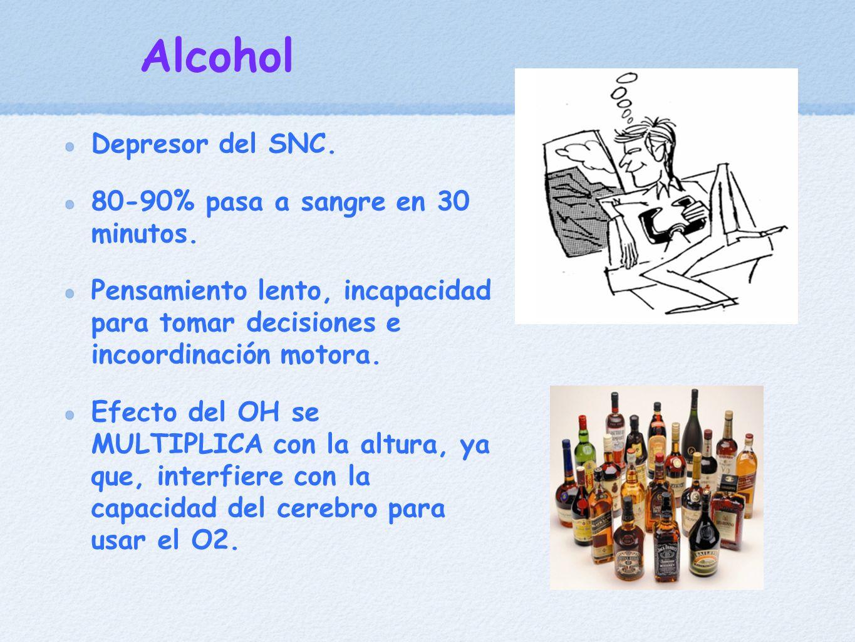 Alcohol Depresor del SNC. 80-90% pasa a sangre en 30 minutos. Pensamiento lento, incapacidad para tomar decisiones e incoordinación motora. Efecto del