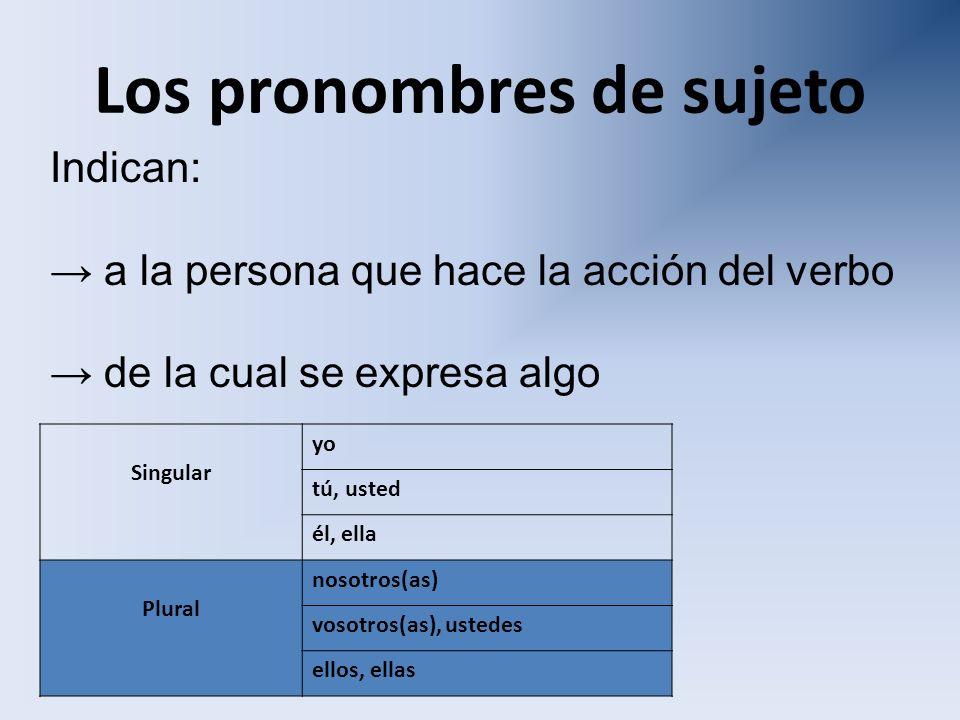 Los pronombres de sujeto Indican: a la persona que hace la acción del verbo de la cual se expresa algo Singular yo tú, usted él, ella Plural nosotros(