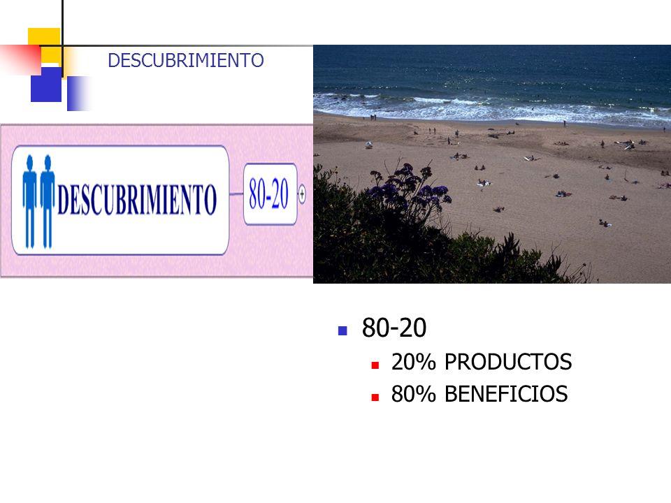 DESCUBRIMIENTO 80-20 20% PRODUCTOS 80% BENEFICIOS