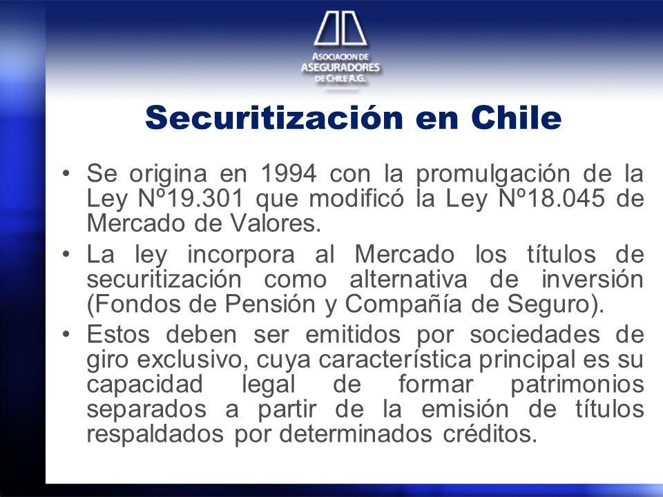 Securitización en Chile Se origina en 1994 con la promulgación de la Ley Nº19.301 que modificó la Ley Nº18.045 de Mercado de Valores. La ley incorpora
