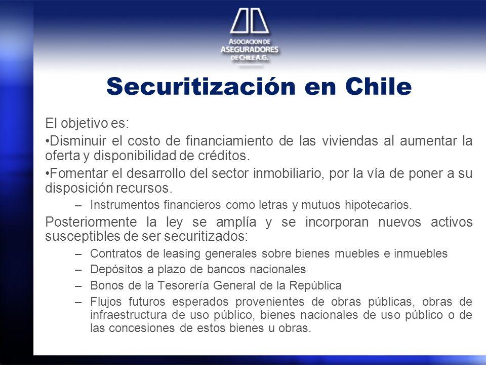 Securitización en Chile El objetivo es: Disminuir el costo de financiamiento de las viviendas al aumentar la oferta y disponibilidad de créditos. Fome