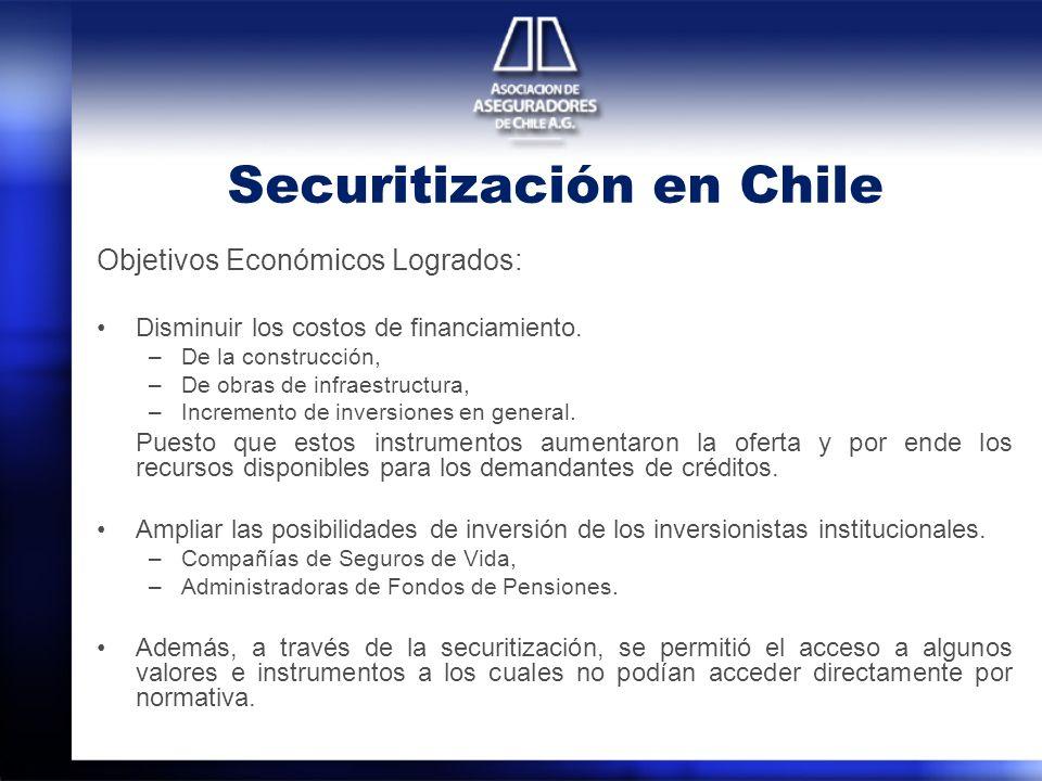 Securitización en Chile Objetivos Económicos Logrados: Disminuir los costos de financiamiento. –De la construcción, –De obras de infraestructura, –Inc