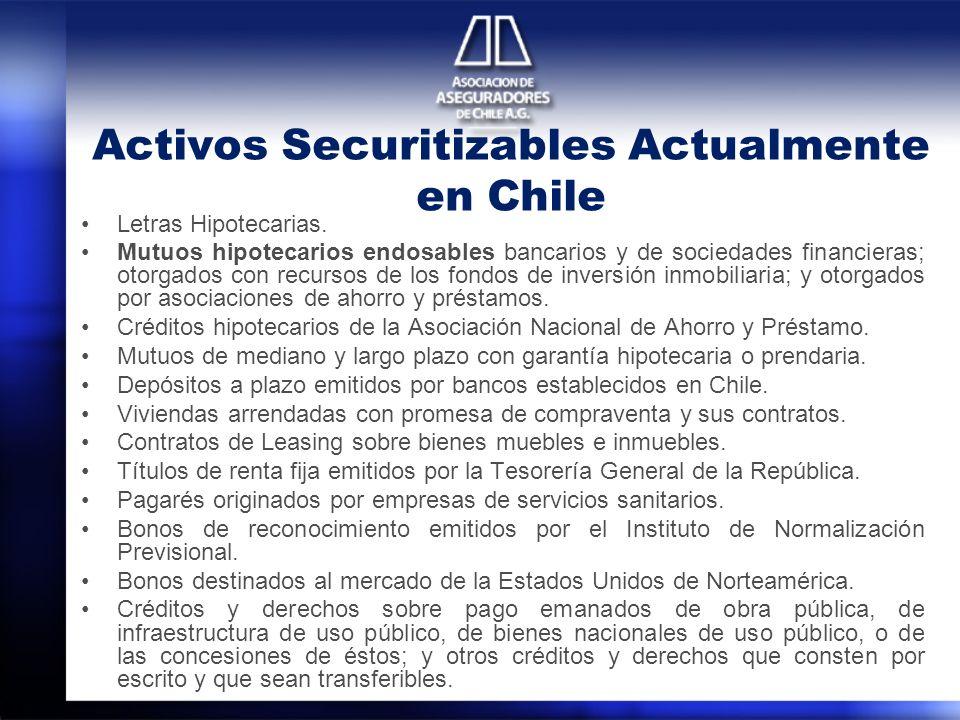 Activos Securitizables Actualmente en Chile Letras Hipotecarias. Mutuos hipotecarios endosables bancarios y de sociedades financieras; otorgados con r