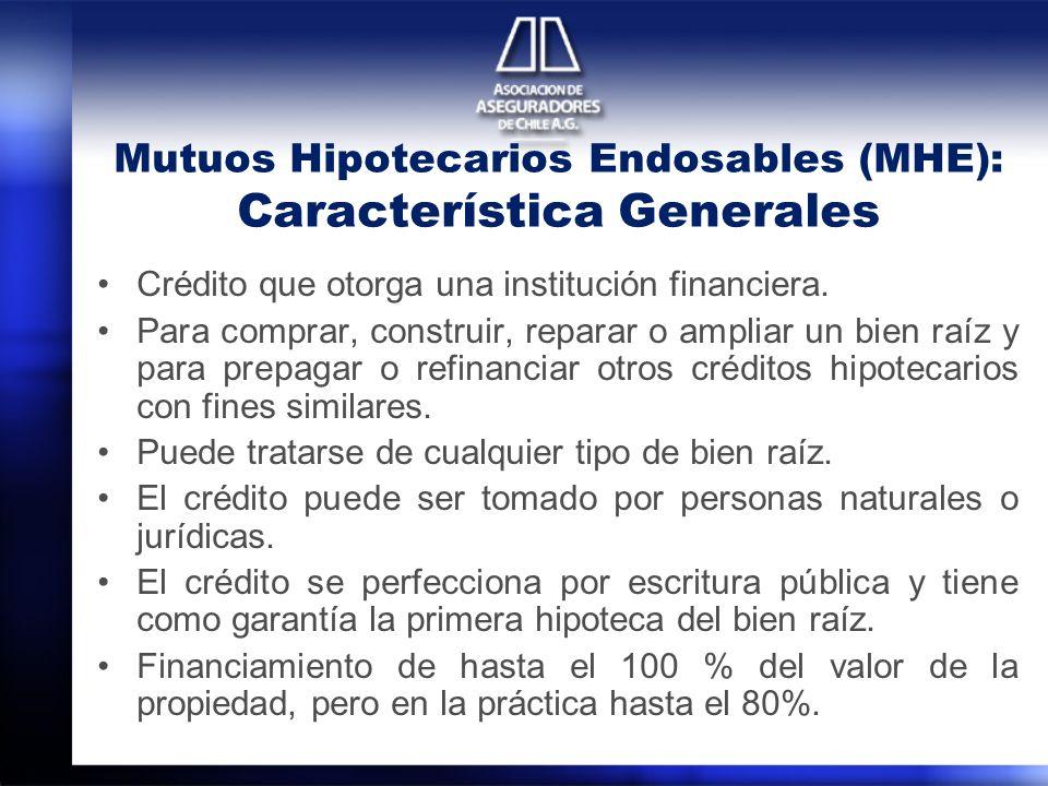 Mutuos Hipotecarios Endosables (MHE): Característica Generales Crédito que otorga una institución financiera. Para comprar, construir, reparar o ampli