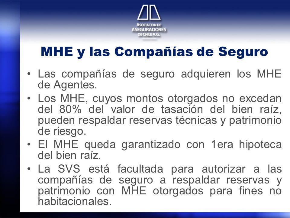 MHE y las Compañías de Seguro Las compañías de seguro adquieren los MHE de Agentes. Los MHE, cuyos montos otorgados no excedan del 80% del valor de ta