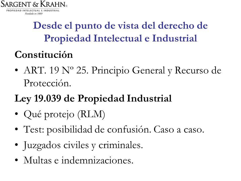 Constitución ART. 19 Nº 25. Principio General y Recurso de Protección. Ley 19.039 de Propiedad Industrial Qué protejo (RLM) Test: posibilidad de confu