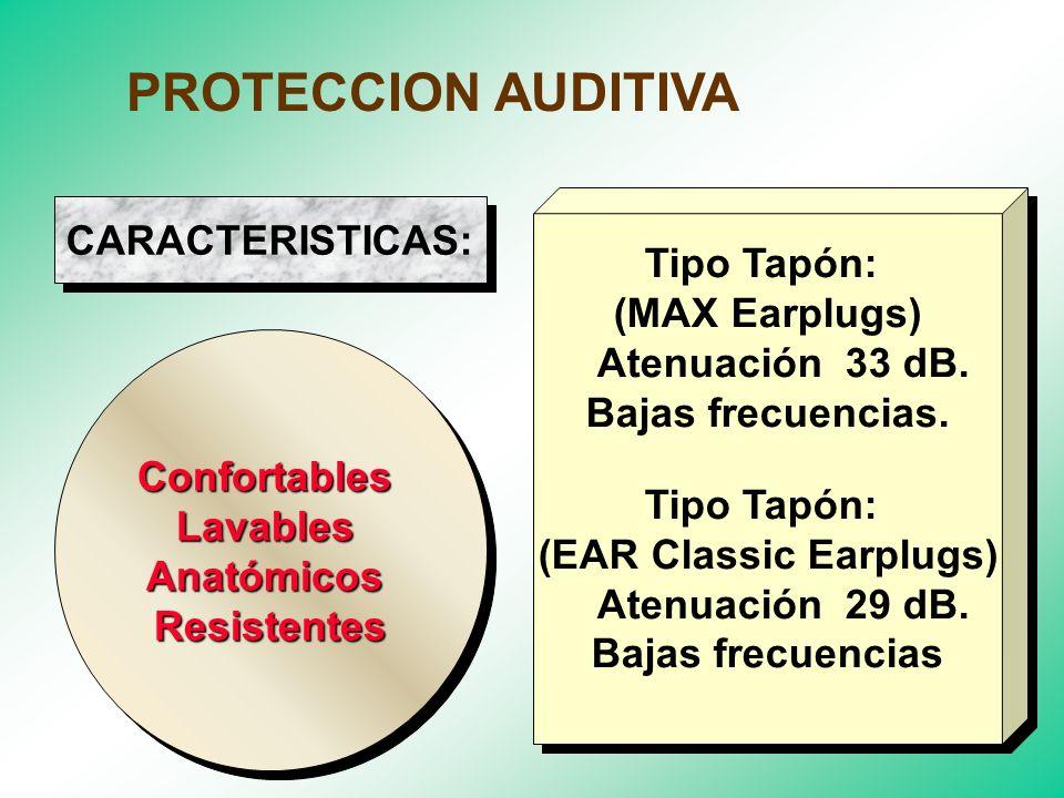 Cápsula Auricular (Orejera) CLASES: Dispositivo de Inserción Auricular: - Protector moldeable (tapón) - Protector premoldeable (tapón)