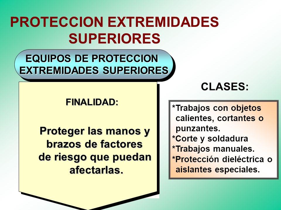 ANTEOJOS Y MONOGAFAS: PROTECCION VISUAL USOS: Operaciones de soldadura, corte, pulimento, manejo de productos químicos, proyección de partículas. Oper