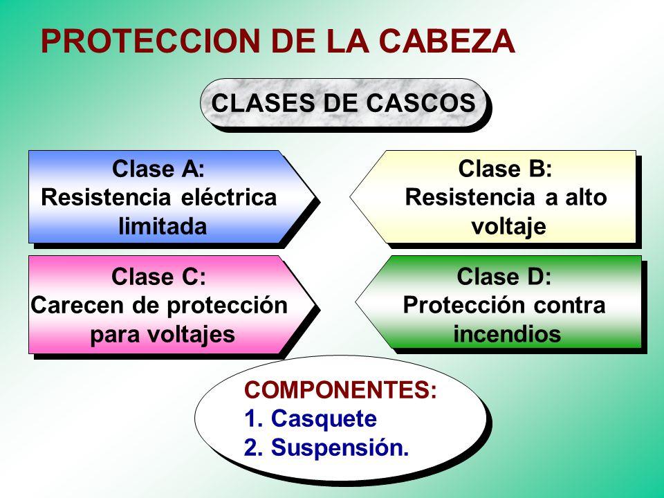 PROTECCION DE LA CABEZA CASCO DE SEGURIDAD CASCO DE SEGURIDAD Impactos. Impactos. Proyección de Partículas. Riesgos Eléctricos. Salpicaduras de sustan