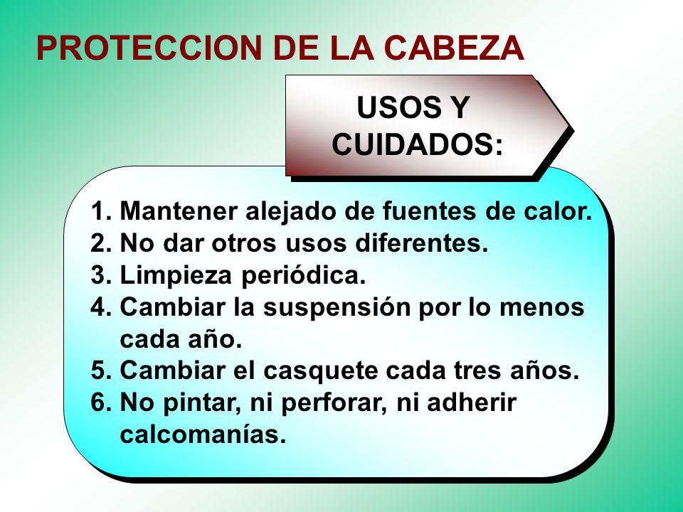 PARTES DEL CASCO COPA DURA Suspención (Tafilete) Aislamiento térmico