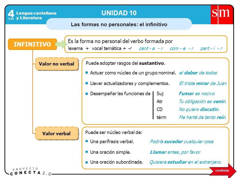 Las formas no personales: el infinitivo Lengua castellana y Literatura 4 ESO UNIDAD 10 INFINITIVO Es la forma no personal del verbo formada por lexema +vocal temática +cant - a - rcom - e - rpart - i - r-r Valor no verbal Puede adoptar rasgos del sustantivo.