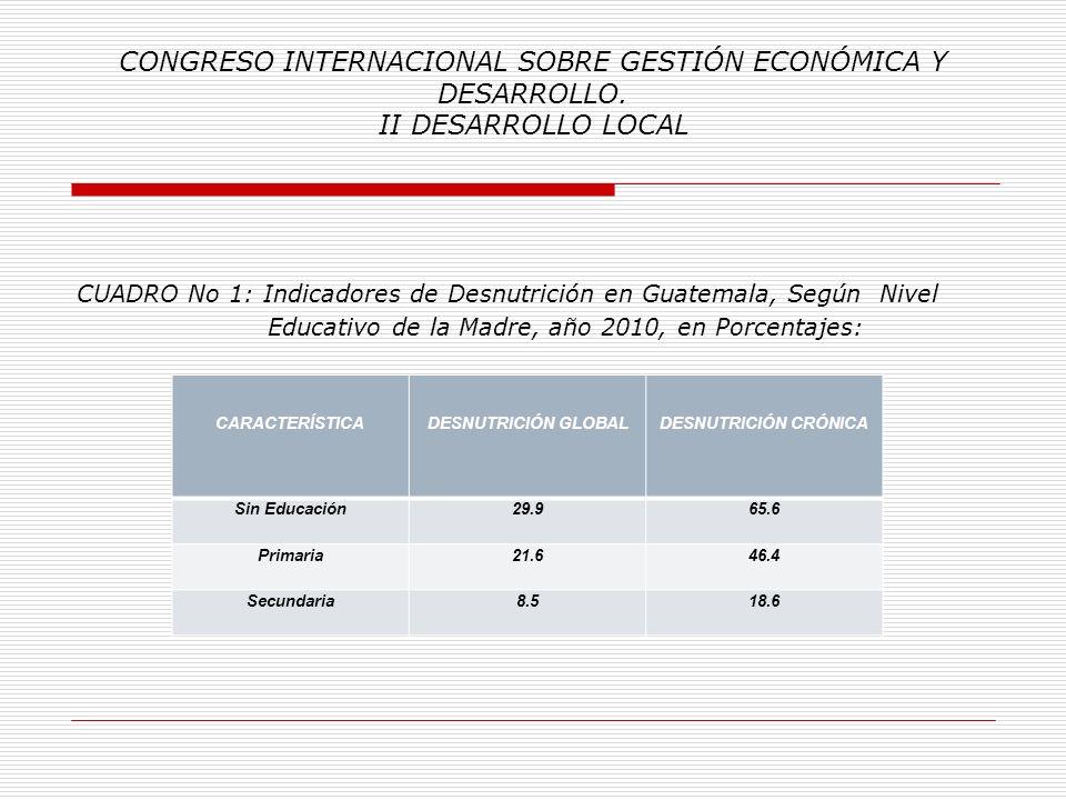 CONGRESO INTERNACIONAL SOBRE GESTIÓN ECONÓMICA Y DESARROLLO. II DESARROLLO LOCAL País Pluricultural: Guatemala tiene 108,000 Km cuadrados de extensión