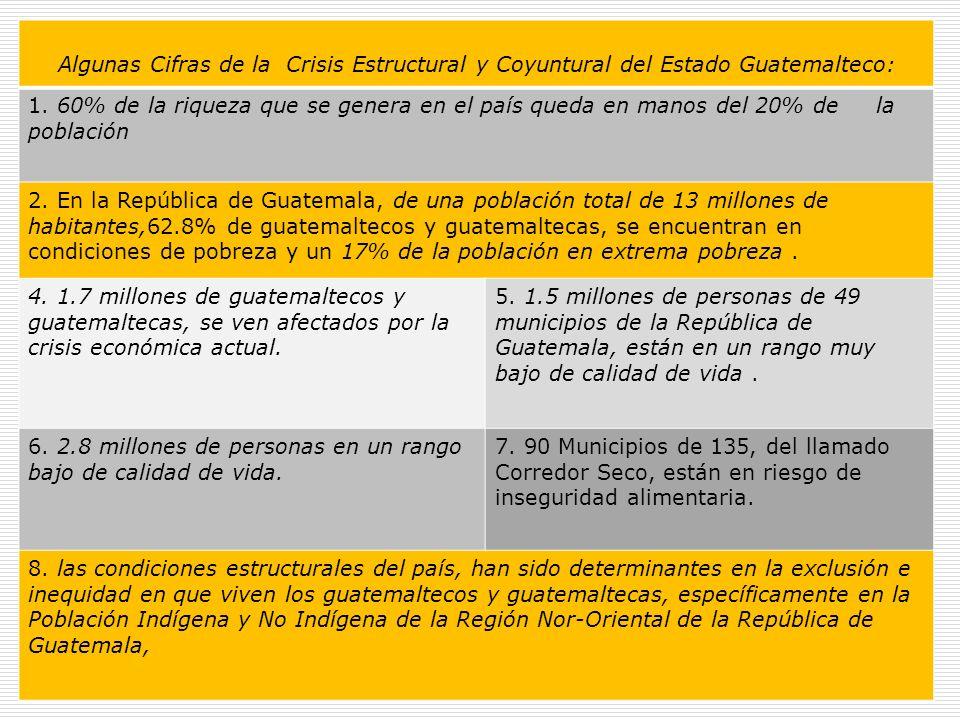 CUADRO No 2: Situación de Exclusión de los Pueblos Indígenas, en la República de Guatemala, año 2010: CONCEPTOPORCENTAJECONCEPTOPORCENTAJE Total Pobla