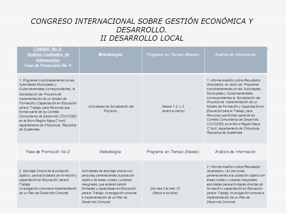CONGRESO INTERNACIONAL SOBRE GESTIÓN ECONÓMICA Y DESARROLLO. II DESARROLLO LOCAL CUADRO No 1: ESCALA CUALITATIVA DE EVALUACIÓN: INDICADOR: 1. Programa
