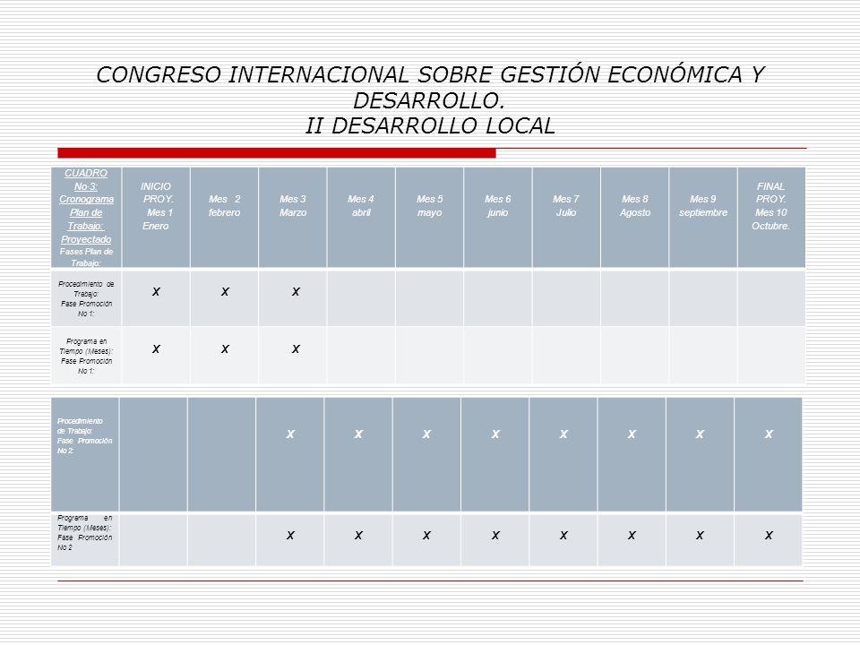 CONGRESO INTERNACIONAL SOBRE GESTIÓN ECONÓMICA Y DESARROLLO. II DESARROLLO LOCAL Fase de Investigación Comunal y Planificación del Desarrollo Comunal