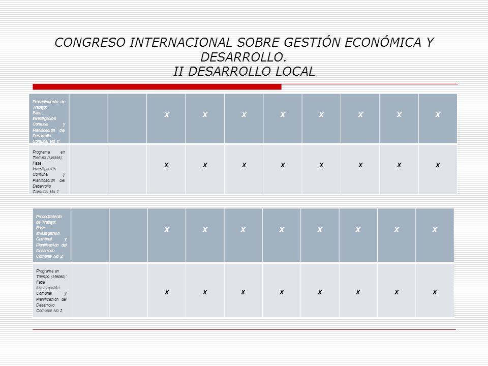 CONGRESO INTERNACIONAL SOBRE GESTIÓN ECONÓMICA Y DESARROLLO. II DESARROLLO LOCAL CUADRO No·3: Cronograma Plan de Trabajo: Proyectado Fases Plan de Tra