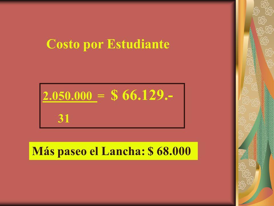 Costo por Estudiante 2.050.000 = $ 66.129.- 31 Más paseo el Lancha: $ 68.000