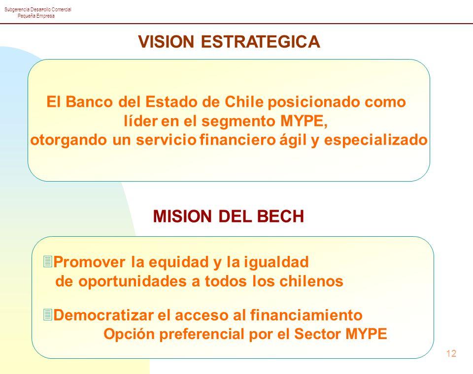 Subgerencia Desarrollo Comercial Pequeña Empresa 12 El Banco del Estado de Chile posicionado como líder en el segmento MYPE, otorgando un servicio financiero ágil y especializado VISION ESTRATEGICA MISION DEL BECH 3Promover la equidad y la igualdad de oportunidades a todos los chilenos 3Democratizar el acceso al financiamiento Opción preferencial por el Sector MYPE