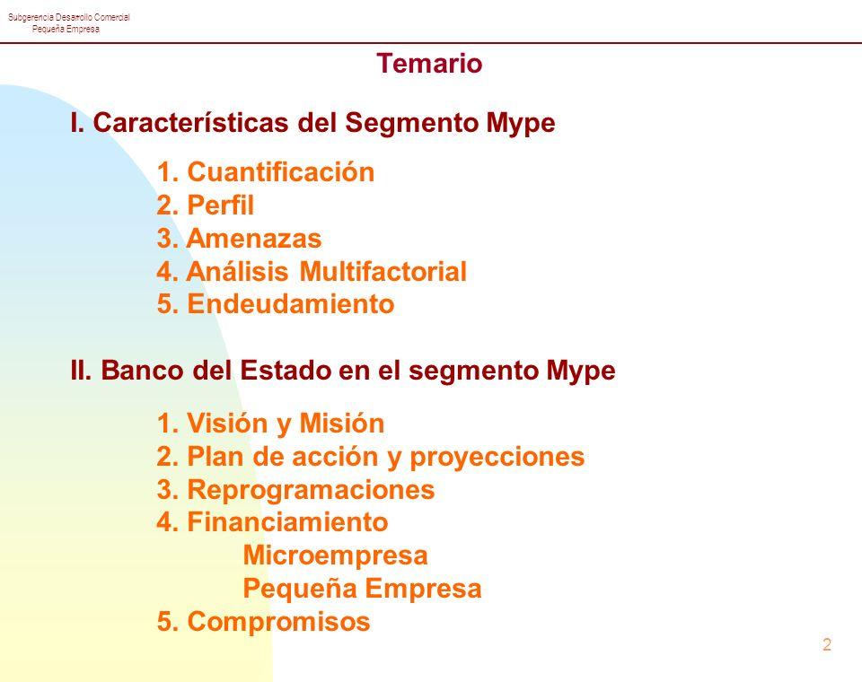Subgerencia Desarrollo Comercial Pequeña Empresa 2 Temario I.