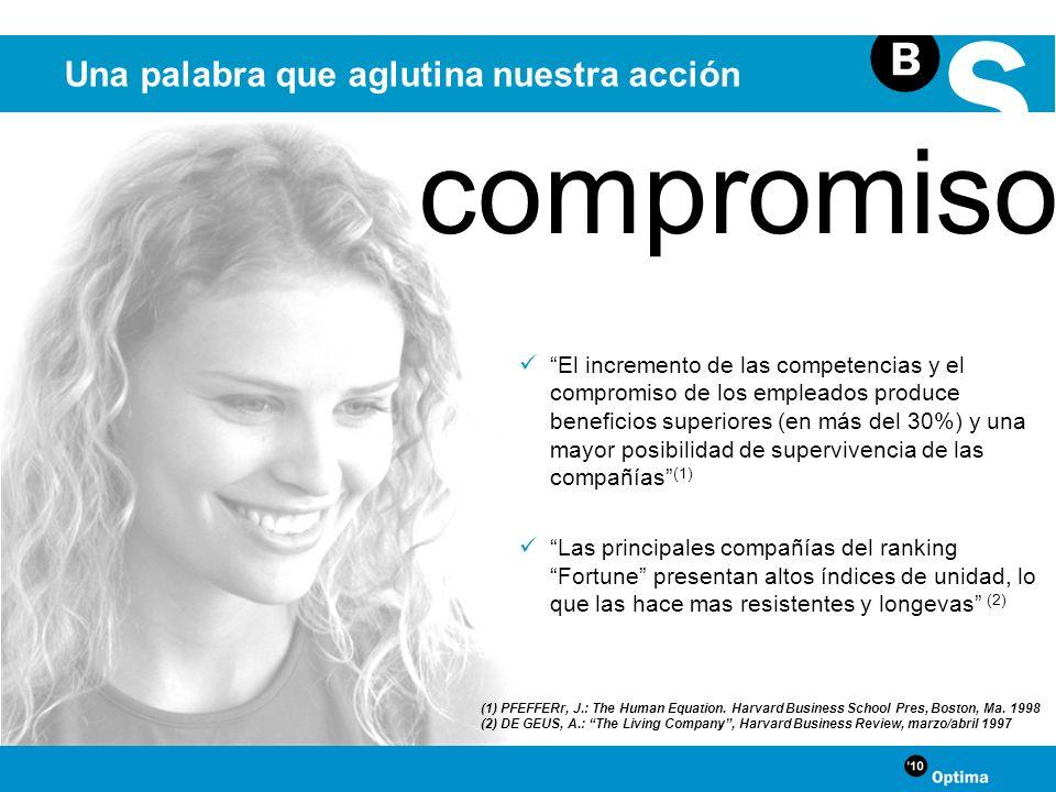compromiso Una palabra que aglutina nuestra acción El incremento de las competencias y el compromiso de los empleados produce beneficios superiores (e