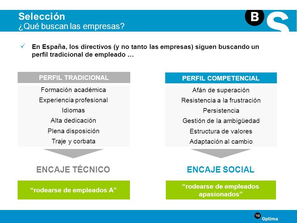 Selección ¿Qué buscan las empresas? En España, los directivos (y no tanto las empresas) siguen buscando un perfil tradicional de empleado … Formación