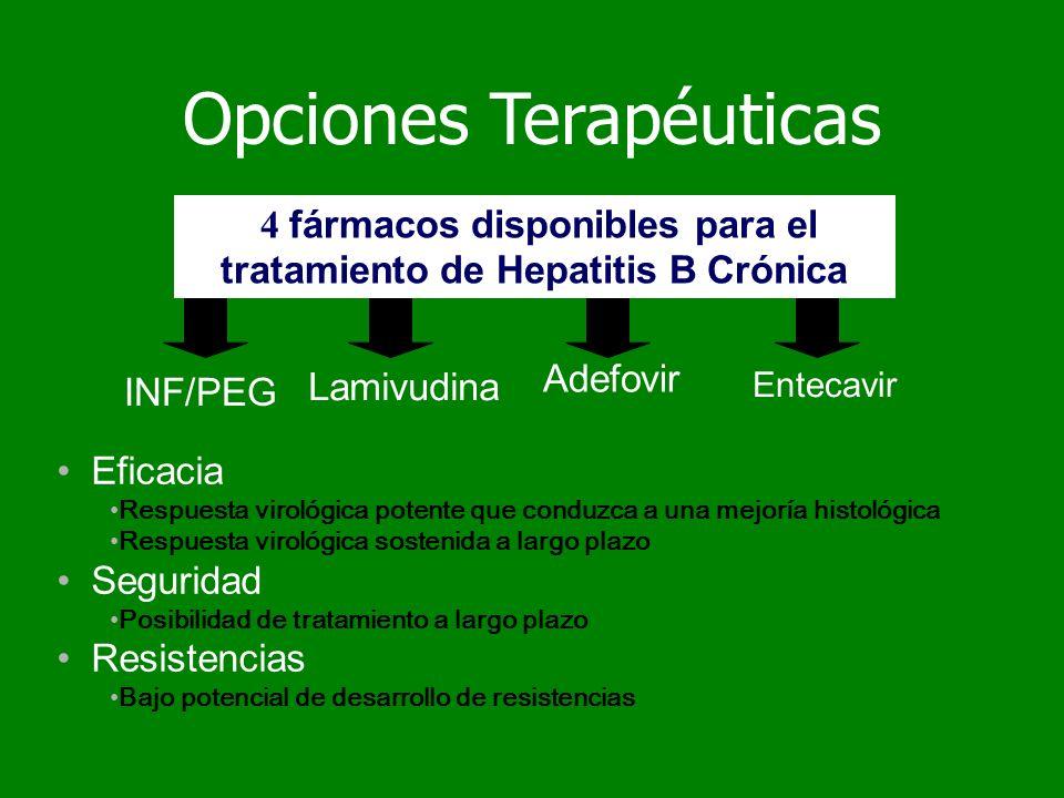 Opciones Terapéuticas 4 fármacos disponibles para el tratamiento de Hepatitis B Crónica INF/PEG Lamivudina Adefovir Eficacia Respuesta virológica pote