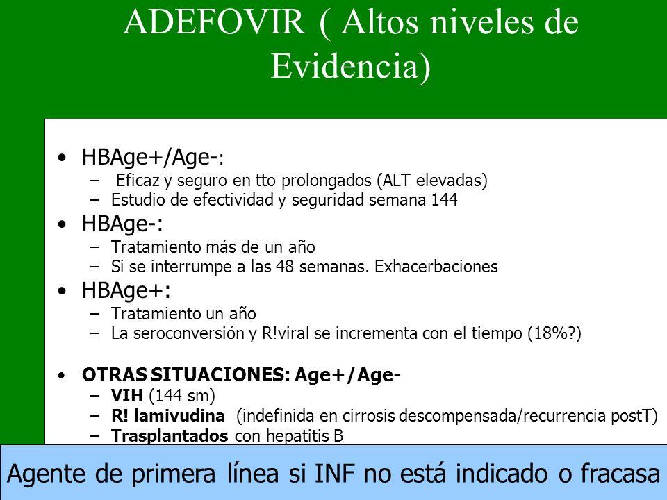 ADEFOVIR ( Altos niveles de Evidencia) HBAge+/Age- : – Eficaz y seguro en tto prolongados (ALT elevadas) –Estudio de efectividad y seguridad semana 14